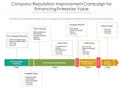 Company Reputation Improvement Campaign For Enhancing Enterprise Value Ppt PowerPoint Presentation Professional Images PDF