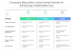 Company Reputation Improvement Model For Enhancing Stakeholder Trust Ppt PowerPoint Presentation File Visual Aids PDF