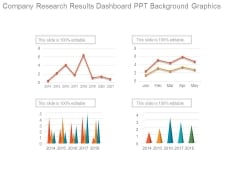 Company Research Results Dashboard Ppt Background Graphics