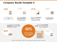 Company Results Infographic Ppt PowerPoint Presentation Icon Samples