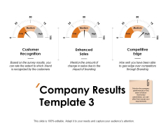 Company Results Sales Ppt PowerPoint Presentation Ideas Examples