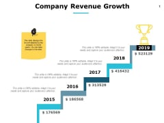 Company Revenue Growth 5 Years Ppt PowerPoint Presentation Slides Layout Ideas
