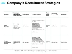 Company S Recruitment Strategies Ppt PowerPoint Presentation Inspiration Clipart Images