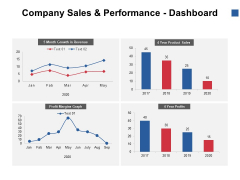 Company Sales And Performance Dashboard Ppt PowerPoint Presentation Inspiration Gallery
