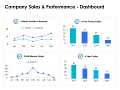 Company Sales And Performance Dashboard Ppt PowerPoint Presentation Inspiration Skills