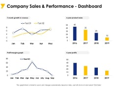 Company Sales And Performance Dashboard Ppt PowerPoint Presentation Model Ideas