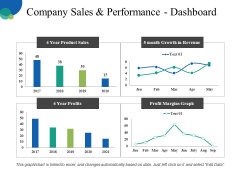 Company Sales And Performance Dashboard Ppt PowerPoint Presentation Pictures Infographic Template