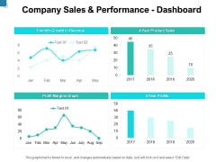 Company Sales And Performance Dashboard Ppt PowerPoint Presentation Slides Background