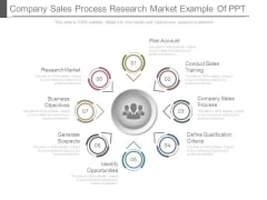 Company Sales Process Research Market Example Of Ppt