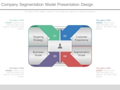 Company Segmentation Model Presentation Design