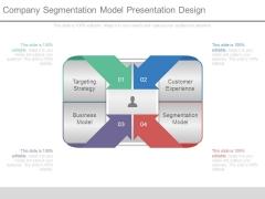 Company Segmentation Model Presentation Design
