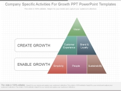Company Specific Activities For Growth Ppt Powerpoint Templates