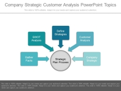 Company Strategic Customer Analysis Powerpoint Topics