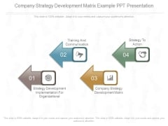 Company Strategy Development Matrix Example Ppt Presentation