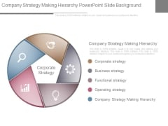 Company Strategy Making Hierarchy Powerpoint Slide Background