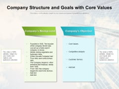 Company Structure And Goals With Core Values Ppt PowerPoint Presentation File Guidelines PDF