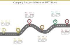 Company Success Milestones Ppt Slides