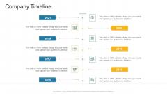 Company Timeline Company Profile Ppt Outline Background Designs PDF