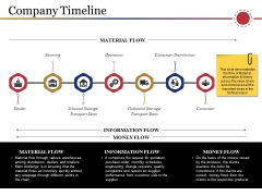 Company Timeline Ppt PowerPoint Presentation Layouts Guide