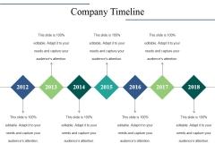 Company Timeline Ppt PowerPoint Presentation Summary Example Topics