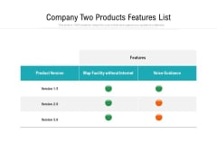 Company Two Products Features List Ppt PowerPoint Presentation File Example Introduction PDF