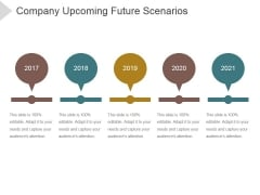 Company Upcoming Future Scenarios Ppt PowerPoint Presentation Samples