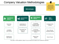 Company Valuation Methodologies Ppt PowerPoint Presentation File Format