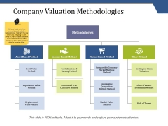 Company Valuation Methodologies Ppt PowerPoint Presentation Inspiration Slide Download