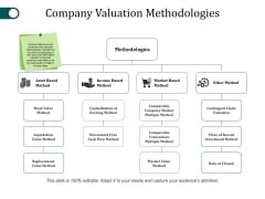 Company Valuation Methodologies Ppt PowerPoint Presentation Professional Picture