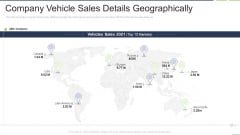 Company Vehicle Sales Details Geographically Guidelines PDF