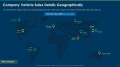 Company Vehicle Sales Details Geographically Ppt Show Pictures PDF