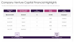 Company Venture Capital Financial Highlights Brochure PDF