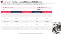 Company Venture Capital Financial Highlights Mockup PDF