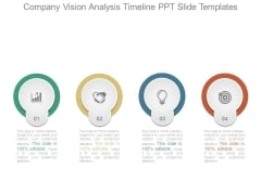 Company Vision Analysis Timeline Ppt Slide Templates