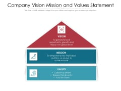Company Vision Mission And Values Statement Ppt PowerPoint Presentation Gallery Backgrounds PDF