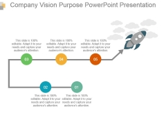 Company Vision Purpose Powerpoint Presentation