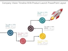 Company Vision Timeline With Product Launch Powerpoint Layout