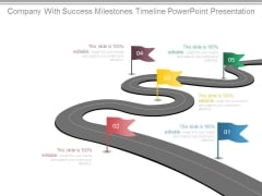 Company With Success Milestones Timeline Powerpoint Presentation