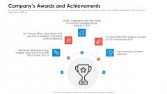Companys Awards And Achievements Professional PDF
