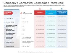 Companys Competitor Comparison Framework Clipart PDF
