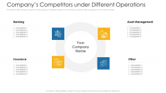 Companys Competitors Under Different Operations Ppt Outline Summary PDF