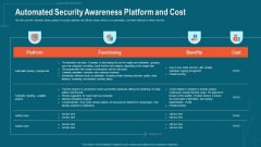 Companys Data Safety Recognition Automated Security Awareness Platform And Cost Demonstration PDF