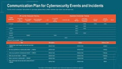 Companys Data Safety Recognition Communication Plan For Cybersecurity Events And Incidents Themes PDF