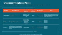 Companys Data Safety Recognition Organization Compliance Metrics Clipart PDF