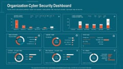 Companys Data Safety Recognition Organization Cyber Security Dashboard Pictures PDF