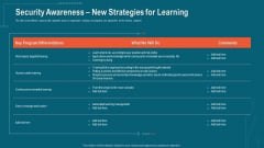 Companys Data Safety Recognition Security Awareness New Strategies For Learning Diagrams PDF