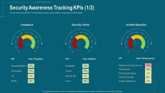 Companys Data Safety Recognition Security Awareness Tracking Kpis Ideas PDF