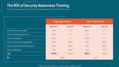Companys Data Safety Recognition The ROI Of Security Awareness Training Brochure PDF