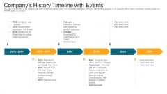 Companys History Timeline With Events Ppt Icon Professional PDF