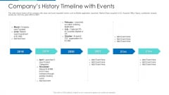 Companys History Timeline With Events Ppt Layouts Layout Ideas PDF